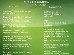 autoestima y chakras
